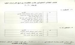 أسماء المقبولين ببرامج الدراسات العليا - خريف 2020